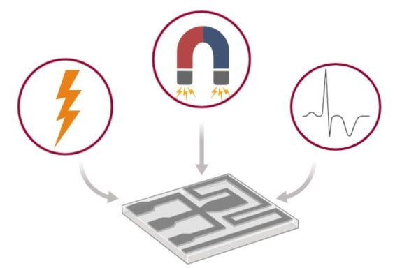 Active microfluidic methods