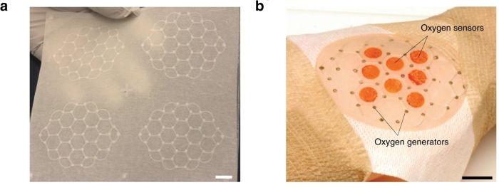 Microfluidic smart wound healing bandage